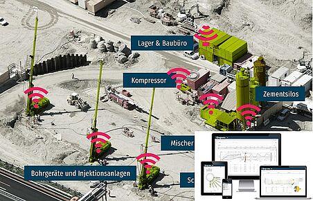Luftbild einer Baustelle