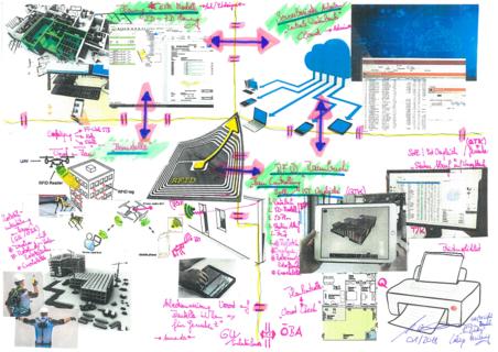 in der Bildmitte befindet sich ein RFID-Chip und rund herum sind Skizzen und handschriftliche Notizen technischen Inhalts